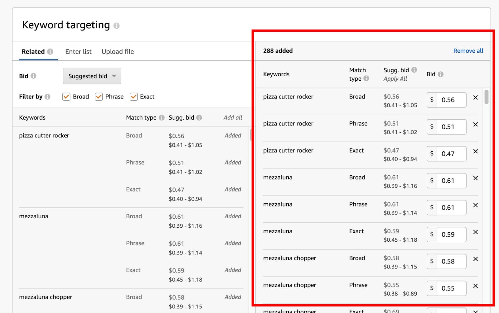 Amazon PPC: adjusting bids