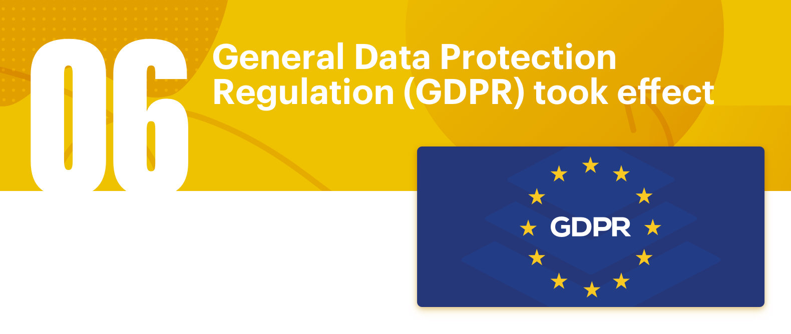 General Data Protection Regulation (GDPR) took effect