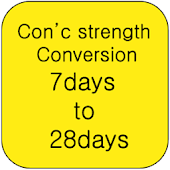 Convert concrete strength