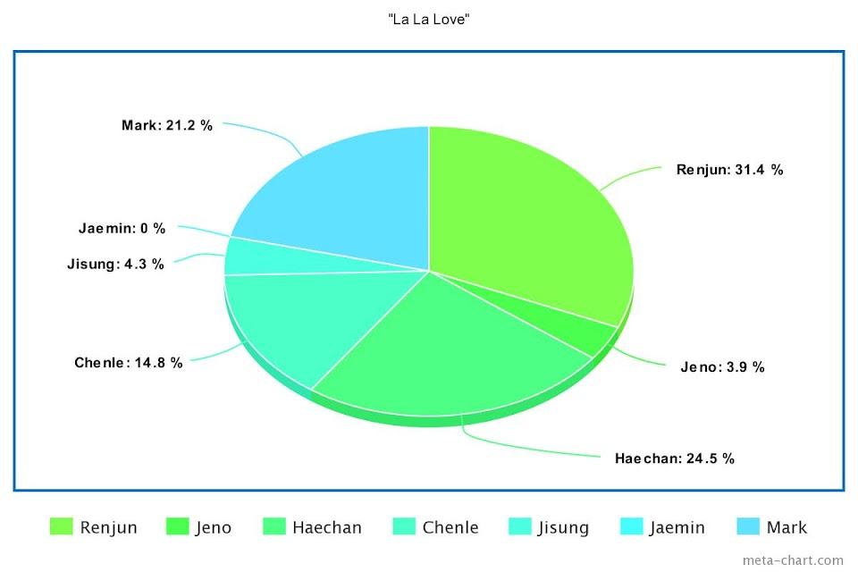 meta-chart (4)