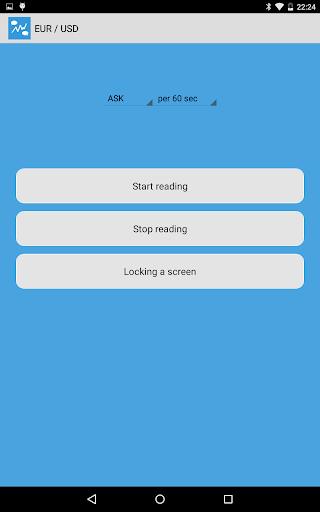 無料财经AppのFX Chart Reading|記事Game