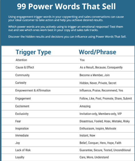 99 Power Words That Sell