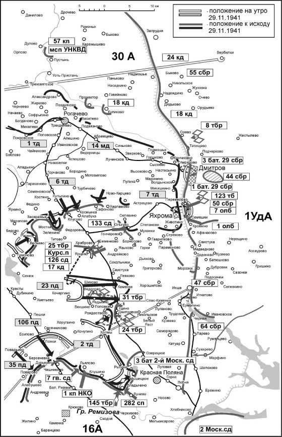 Положение на правом фланге Западного фронта 29 ноября 1941г.