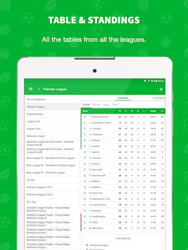 Skores - Live Soccer Scores  10