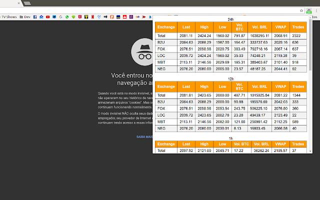 Bitcoin Ticker Brasil