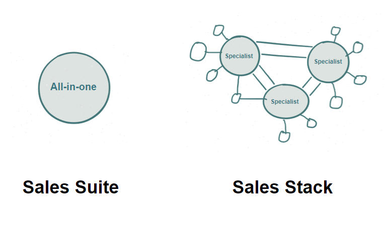 sales suite vs sales stack