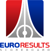 Euro Results 2016 Live Scores Android APK Download Free By CA Uber Apps
