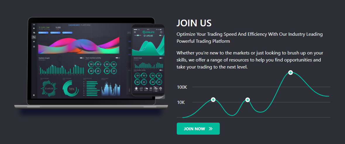 Coinlife cryptocurrency trading platform