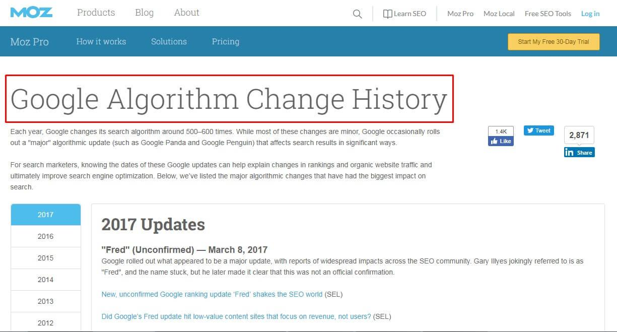 An image of a screenshot of the Moz's Google Algorithm Change History page with the words Google Algorithm Change History inside a rectangle with a red outline