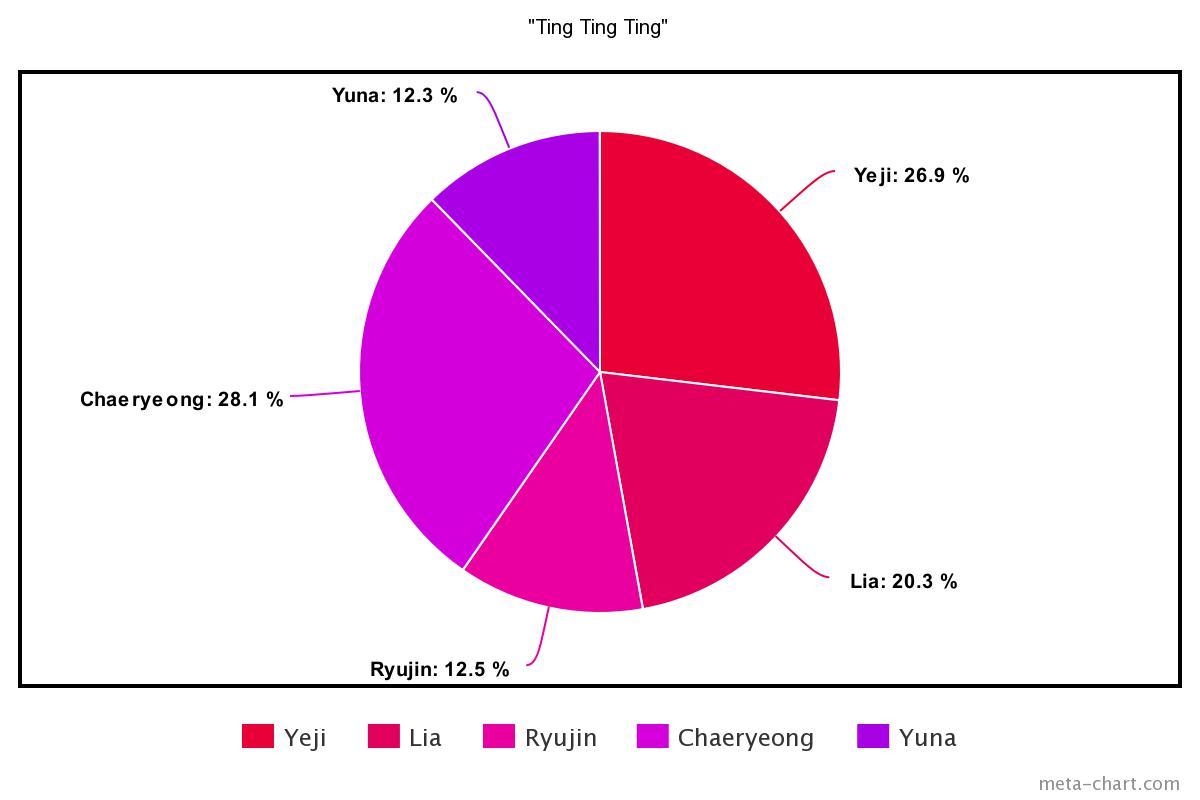 meta-chart - 2021-01-09T130236.983