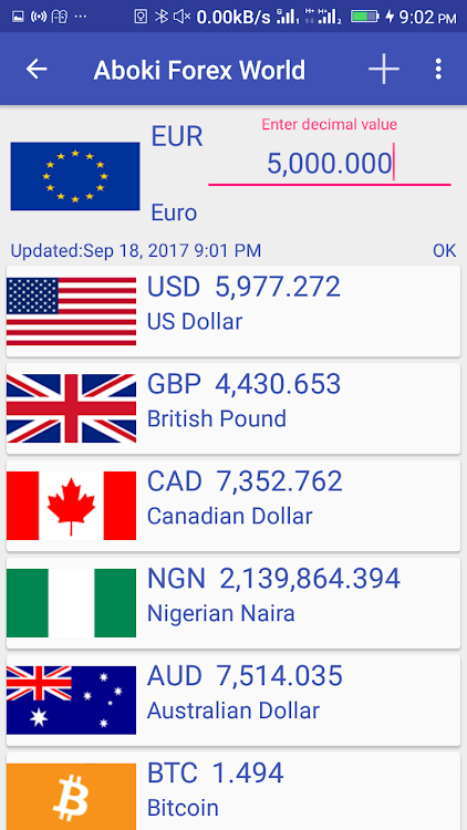 Aboki Forex Currency Converter Rate