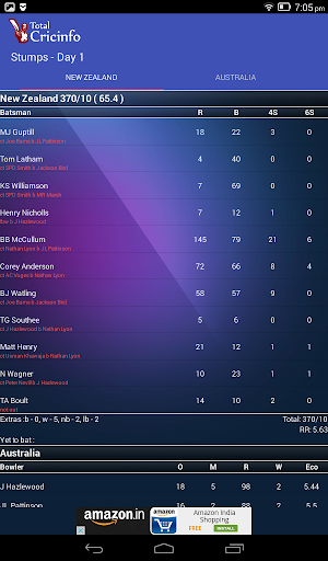 Live Cricket Scores & Updates - Total Cricinfo  11
