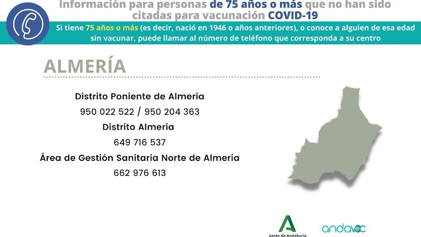 Cartel con los números a los que se puede llamar para solicitar la vacuna entre los 75 y los 79 años.