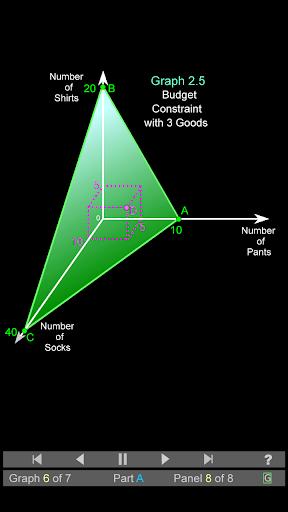 Intermediate Micro Econ 2 - Budgets, Part 1 1.1.3 screenshots 2