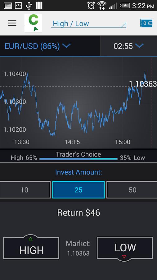 Binary options trading click click profit