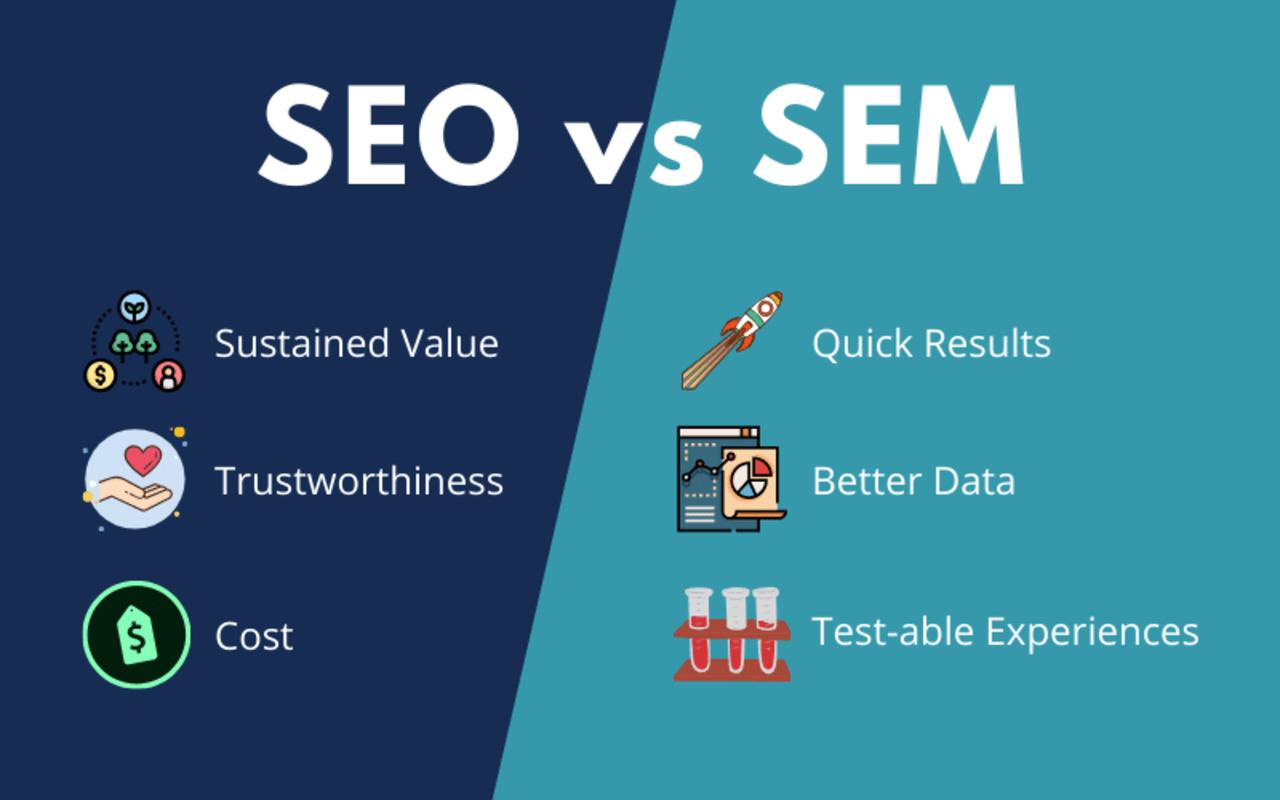 Sự khác biệt giữa SEO và SEM (cre: Noble Desktop)