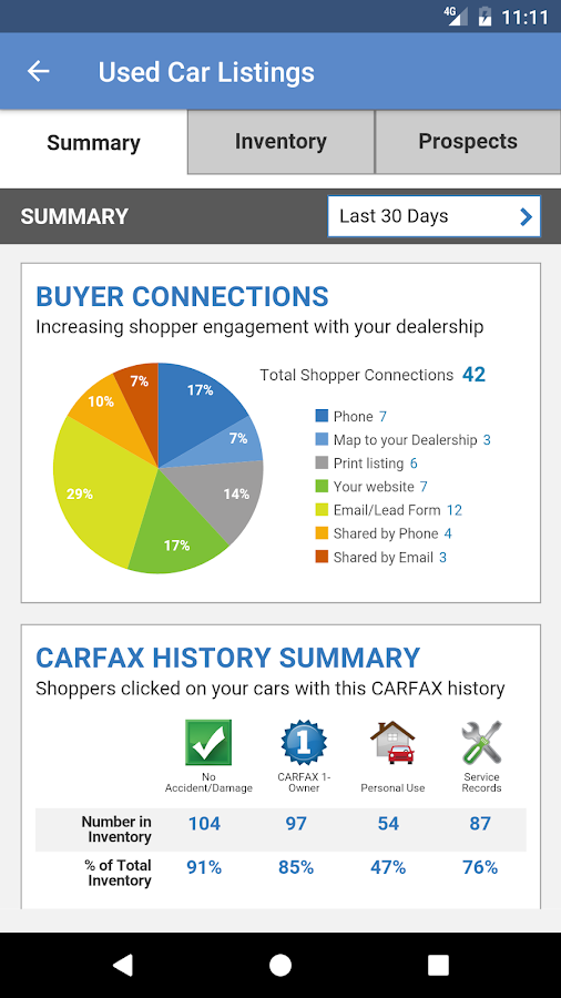 CARFAX for Dealers- screenshot
