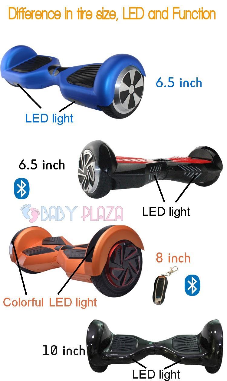 yếu tố để chọn mua xe điện 2 bánh