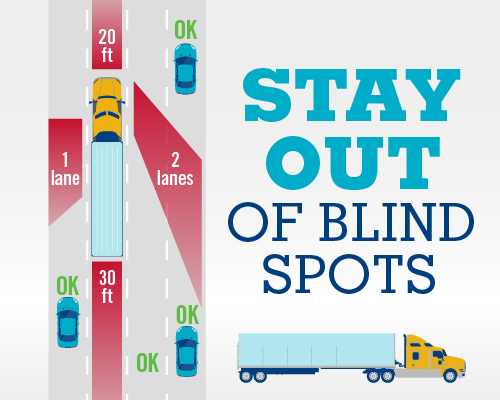 Stay out of large trucks' blind spots