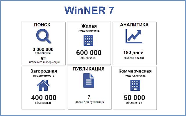 WinNER7