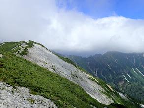 右にスバリ岳