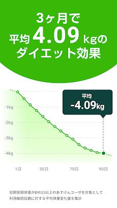 ダイエットアプリ「あすけん 」カロリー計算・食事記録・体重管理でダイエットのおすすめ画像2