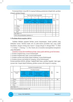 Irama Yang Digunakan Saat Melakukan Ayunan Satu Lengan Dari Depan Ke Samping Adalah : irama, digunakan, melakukan, ayunan, lengan, depan, samping, adalah, 177_pdfsam_K8, Sm1.pdf
