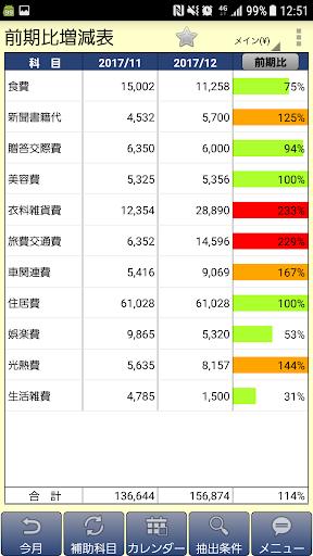 複式家計簿pro screenshot 6