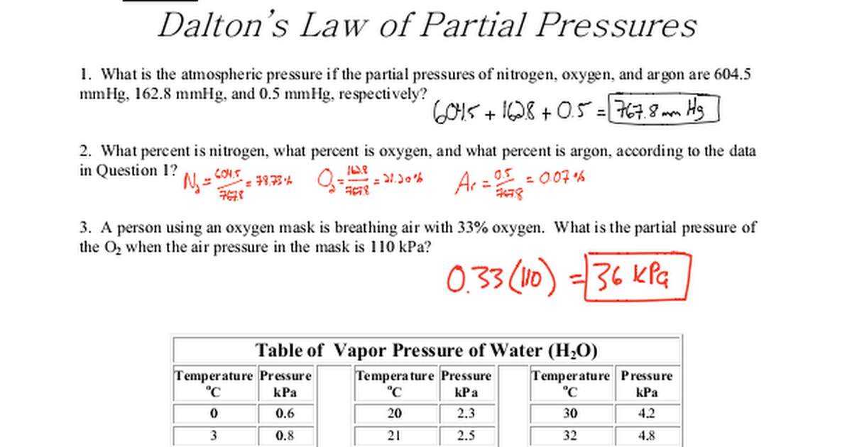 Daltons Law of Partial Pressures Worksheet Keypdf Google Drive – Daltons Law Worksheet