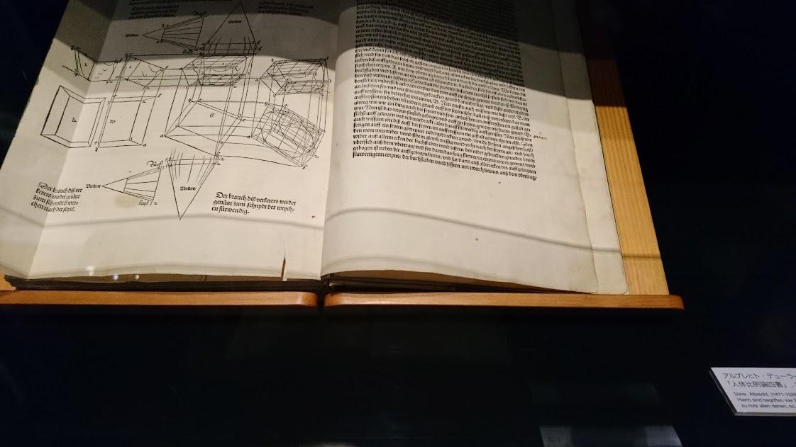 デューラー『人体比例論四書』ニュルンベルク、1528年版