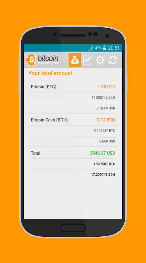 Bitcoin & BitcoinCash Price - BTC & BCH ticker