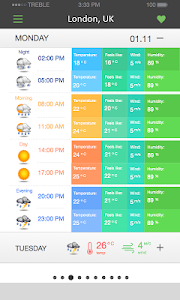 World Weather Online screenshot 2