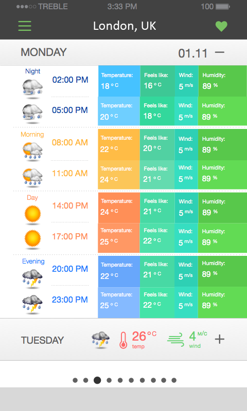 World Weather Online- screenshot