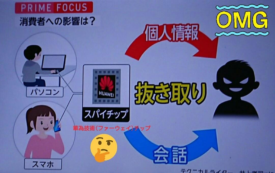 HuaweiやZTE問題について ー 気にするならスマホを使うな!!
