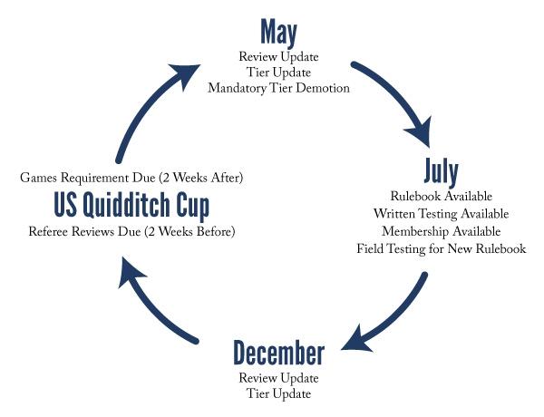 Referee-Graphics-Calendar-Circle.[1]