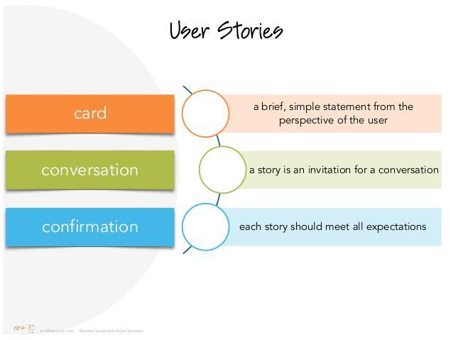 good-user-story