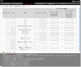 Photo: [RAYS VOLK RACING G25] サイズ&価格表 http://www.ac.auone-net.jp/~ever_g/tire/index.html
