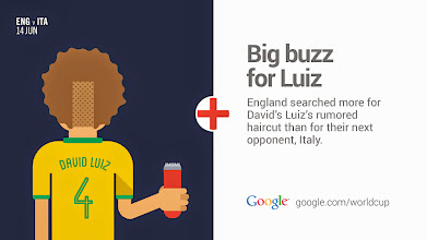 Photo: Italy didn't quite make the cut in top English searches. #GoogleTrends