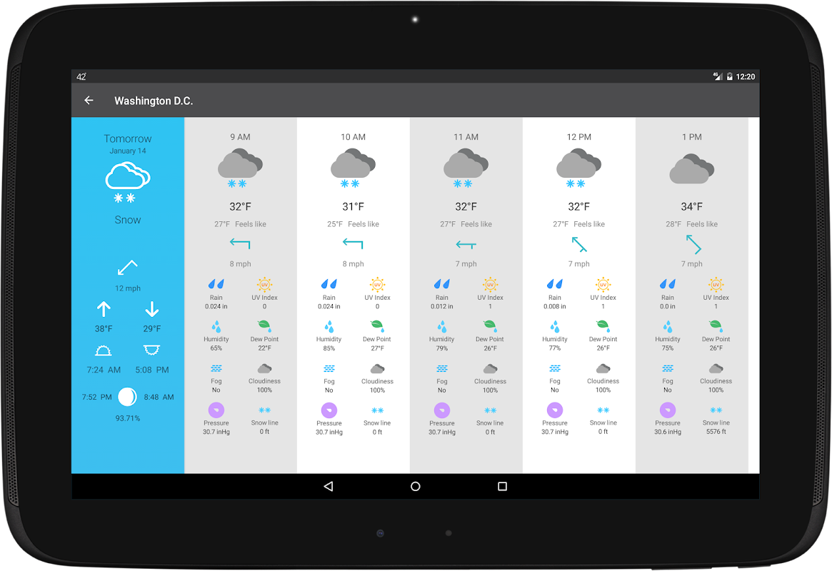 Weather 14 Days - Meteored screenshots