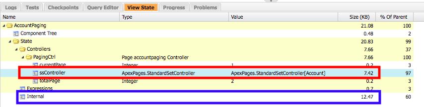 StandardSetControllerのビューステート(ページサイズ1000)