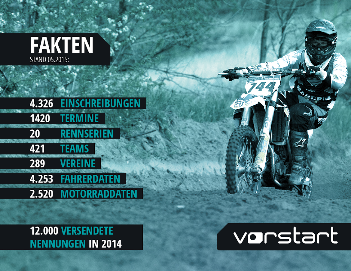 vorstart - Motocross- screenshot