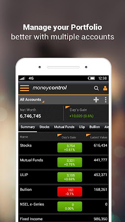 Moneycontrol Markets on Mobile 3.1 screenshot 237153