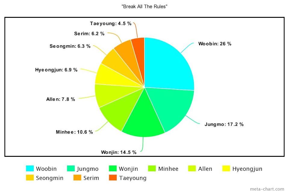 meta-chart - 2021-02-06T123308.548