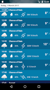 Weather Austria XL PRO - náhled