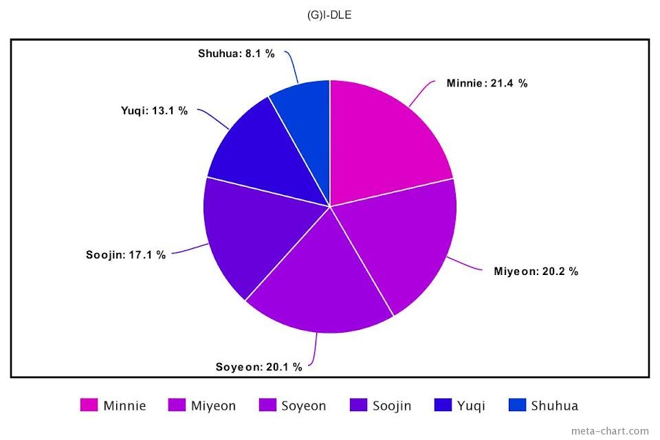 meta-chart - 2021-06-21T182815.741