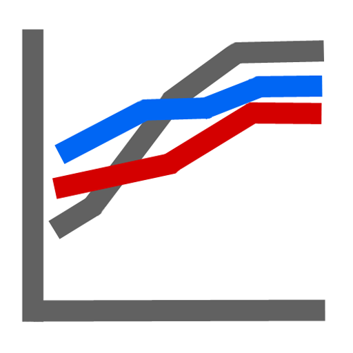 Defocus curve