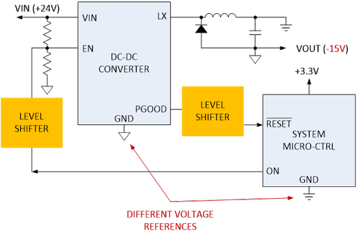 All you need to know about negative output DC-DC converters