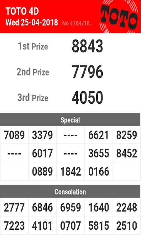 Jackpot 4D Result 2019 – (Android Apps) — AppAgg