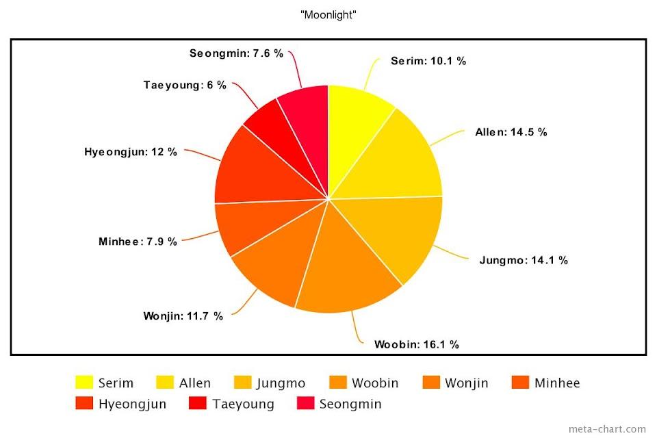 meta-chart - 2021-01-22T154951.999