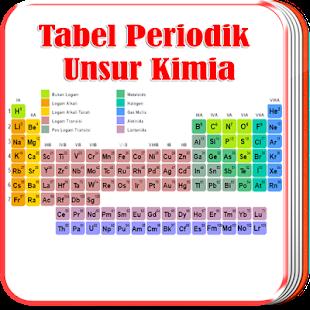 Tabel Periodik Unsur Kimia - náhled